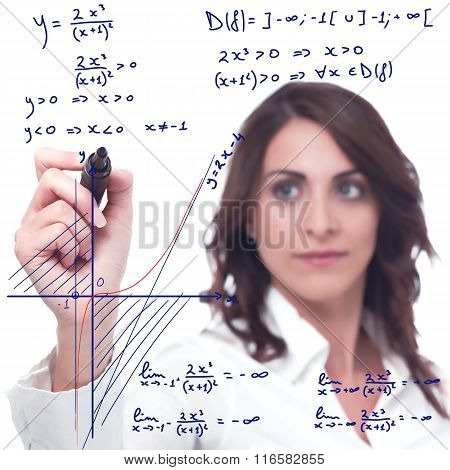 Complicated mathematical function