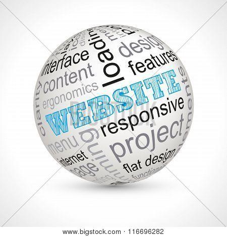 Website Theme Sphere With Keywords