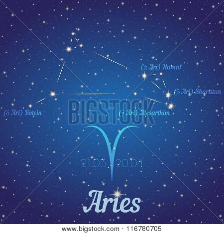 Zodiac Constellation Aries - Position Of Stars And Their Names