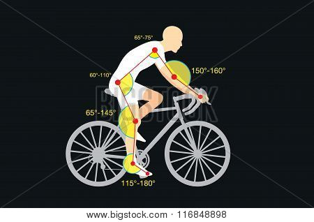 Bike fitting guideline