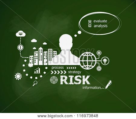 Risk Design Illustration Concept And Man.