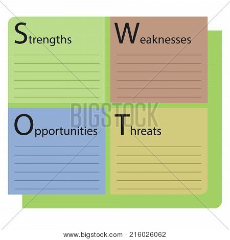 Swot Analysis Color Template Text Strengths Weaknesses Opportunities And Threats Green Squere And Co