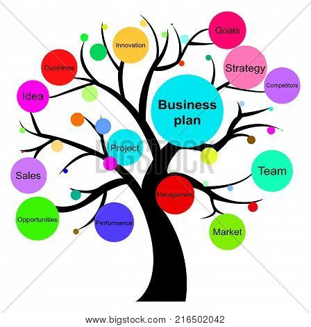 Business plan tree isolated on white background