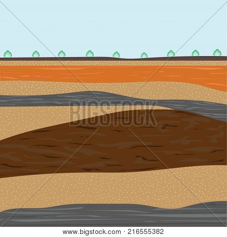 soil formation and soil horizons underground layers of earth landscape with sky and grass the geological structure of the earth layers of soil for construction of a well