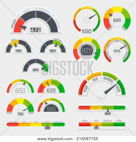 Credit score indicators with color levels from poor to good. Gauges with measuring scale vector set. Rating credit meter good and poor, indicator credit level illustration