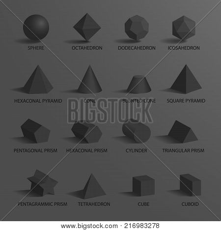 Sphere and set of other geometric shapes including prisms, cone and octahedron with dodecahedron, shapes with titles below them on vector illustration
