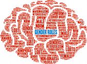 Gender Roles word cloud on a white background. poster