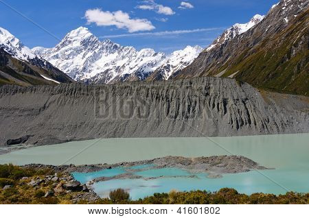 Alpine Peaks Above A Glacial Lake And Moraine
