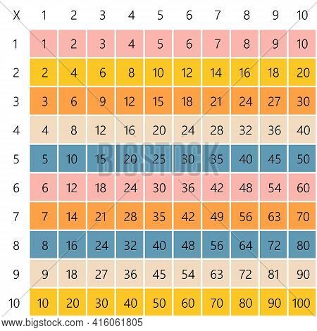 Multiplication Square. School Vector Illustration With Colorful Cubes. Multiplication Table. Poster
