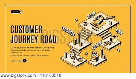 Customer Journey Road Isometric Landing Page. Stages Of Buying Process Search, Wish, Comparison, Pur