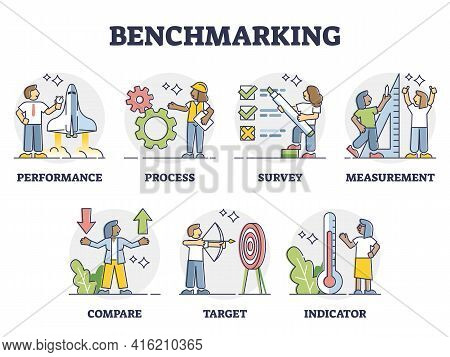 Benchmarking As Business Comparison To Competitors Collection Outline Set