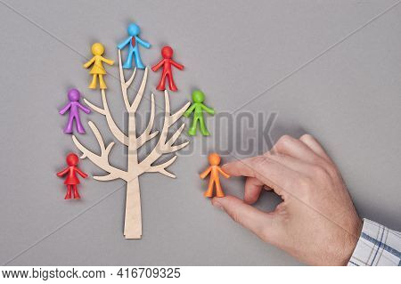 . Recruitment, Building The Correct Business Structure, Business Or Human Resource Management.