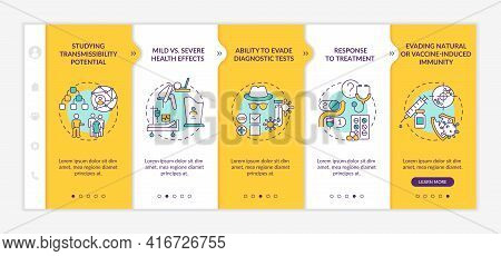 Virus Results Onboarding Vector Template. Responsive Mobile Website With Icons. Web Page Walkthrough