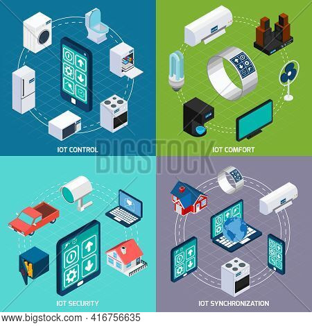 Iot Household Devices Synchronization For Comfort And Security 4 Isometric Icons Square Composition