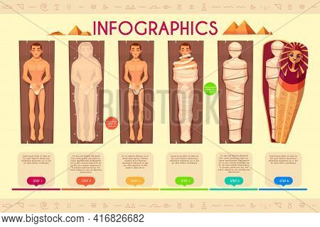 Mummy Creation Infographics, Steps Of Mummification Process, Time Line. Ancient Egyptians Religious