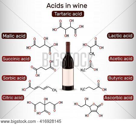 Acids In Wine. Tartaric, Malic, Lactic, Citric, Acetic, Ascorbic, Butyric, Sorbic, Succinic Acid. Sk