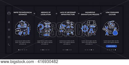 E-trash Management Onboarding Vector Template. Responsive Mobile Website With Icons. Web Page Walkth