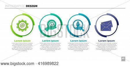 Set Mail And E-mail, Mail And E-mail In Hand, Create Account Screen And Envelope. Business Infograph