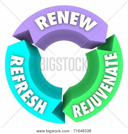 Renew, Refresh and Rejuvenate words on three arrows in a circle to illustrate improved health and well-being from therapy, spa or other regimen