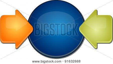 blank business strategy concept diagram illustration inward direction arrows two 2