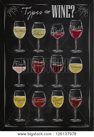 Poster main types of wine sparkling sauvignon blanc pinot noir merlot rose zinfandel bordeaux chardonnay viognier cabernet sweet burgundy drawing with chalk in vintage style on chalkboard.