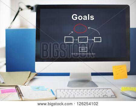 Goals Aim Aspiration Believe Dreams Expectations Concept