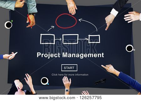Project Management Corporate Methods Business Planning Concept