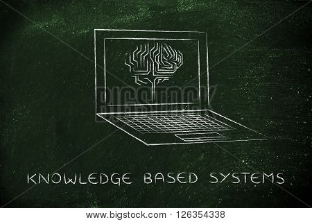 Laptop With Circuit Brain On Screen, Knowledge Based Systems