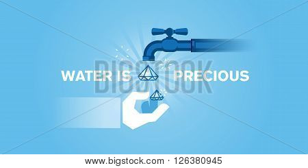 Flat line design website banner of water, water resources, water conservation, water treatment, a source of health and life. Modern vector illustration for web design, marketing and print material.