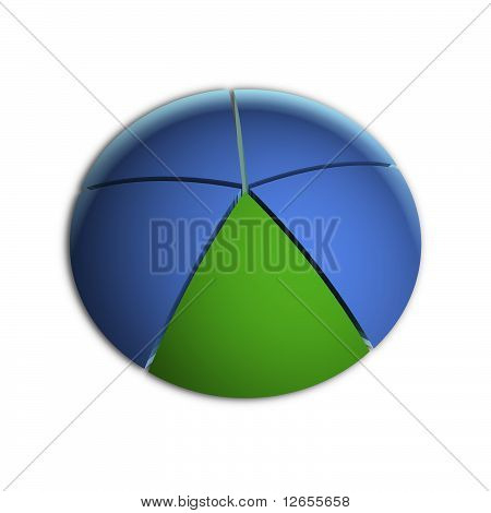One Fifth Business Pie Chart