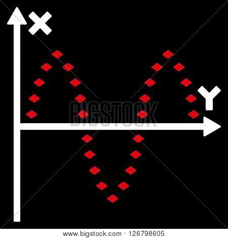 Dotted Sinusoid Plot vector toolbar icon. Style is bicolor flat icon symbol, red and white colors, black background, rhombus dots.