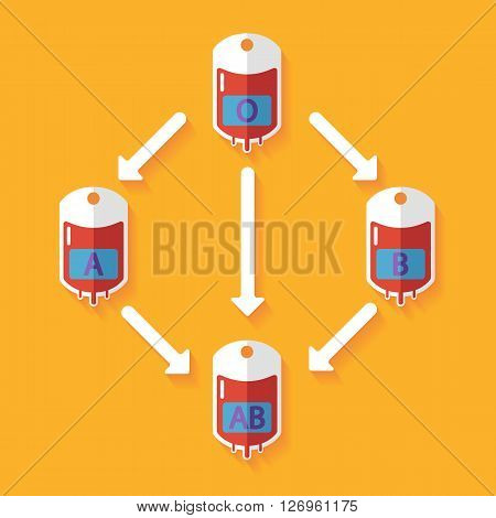 Simple infographic diagram of blood type compatibility. Vector flat illustration.