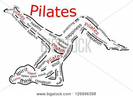 decorative Pilates Wordcloud Illustration on white background