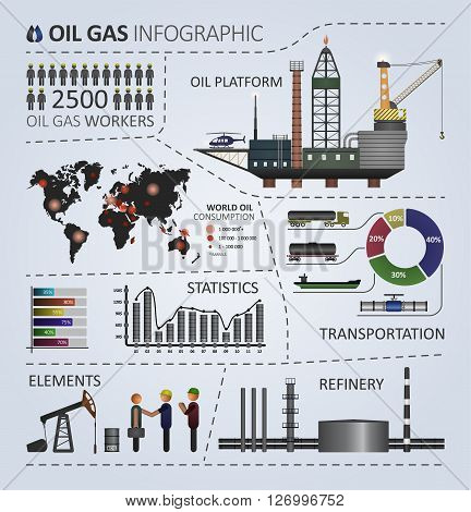 Oil gas industry infographic. Illustration contains template elements for creating infographics. Oil gas series