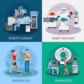 Bionic 2x2 design concept with robotic surgery  diagnostic equipment orthopedic prosthetics compositions flat vector illustration poster