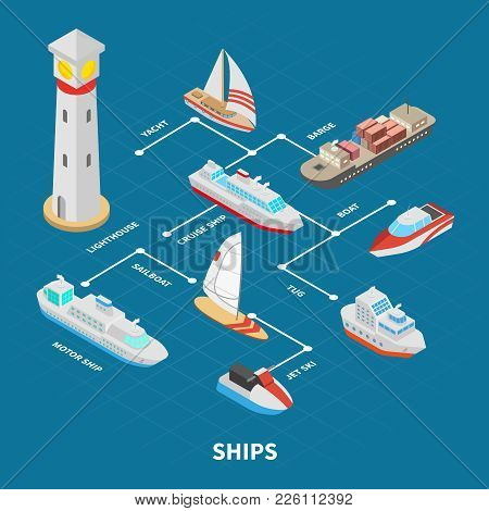 Lighthouse And Ships Including Sail And Motor Boats, Barge, Yacht Isometric Flowchart On Blue Backgr