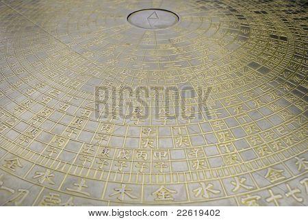 Chinese Zodiac Dial