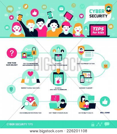 Cyber Security Tips For Kids Infographic: How To Connect Online And Use Social Network Safely, Vecto
