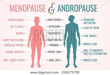 Menopause And Andropause. Men And Women Sexual Health. Main Symptoms And Causes. Beautiful Vector Il