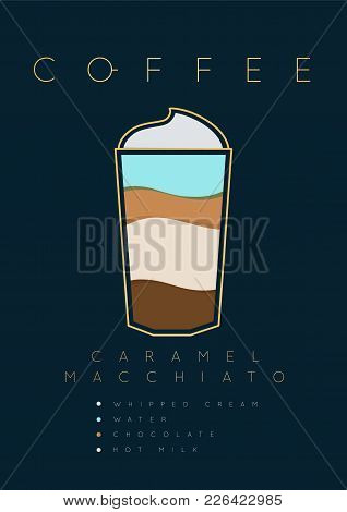 Poster Coffee Caramel Macchiato With Names Of Ingredients Drawing In Flat Style On Dark Blue Backgro