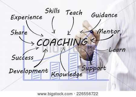 Businessman Draw Coaching Word, Training Planning Learning Coaching Business Guide Instructor Leader