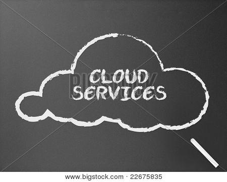 Chalkboard - Cloud Services