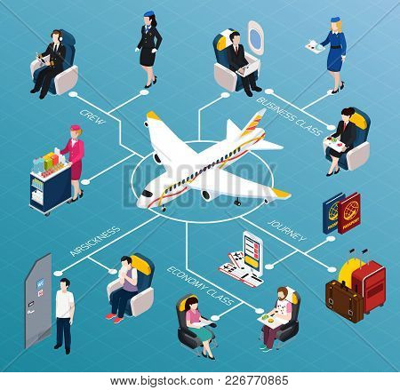 Airplane Passengers Isometric Flowchart With Crew And Travel Symbols Vector Illustration