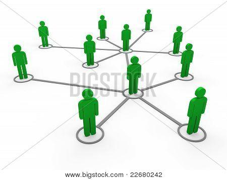 3D Green Network Team