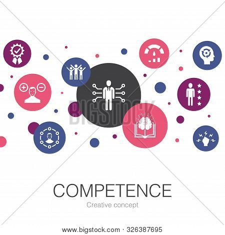 Competence Trendy Circle Template With Simple Icons. Contains Such Elements As Knowledge, Skills, Pe