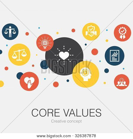 Core Values Trendy Circle Template With Simple Icons. Contains Such Elements As Trust, Honesty, Ethi