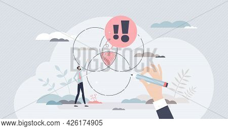 Risk Assessment And Business Financial Danger Management Tiny Person Concept. Evaluation For Potenti