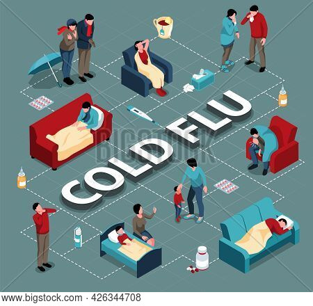 Cold Flu Isometric Flowchart With Persons With Cold Influenza Or Runny Nose Indoor And Outdoor Vecto