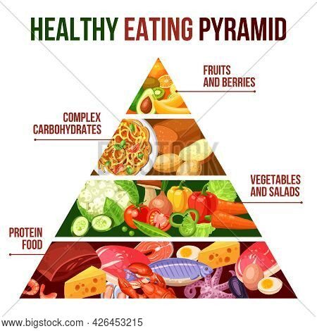 Flat Poster Of Healthy Eating Pyramid With Four Groups Protein Food Vegetables Carbohydrates And Fru