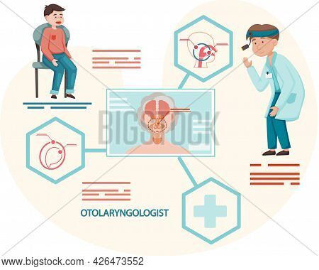 Otolaryngologist Medical Poster. Doctor Examines Patient S Sore Throat And Work In Hospital. Person